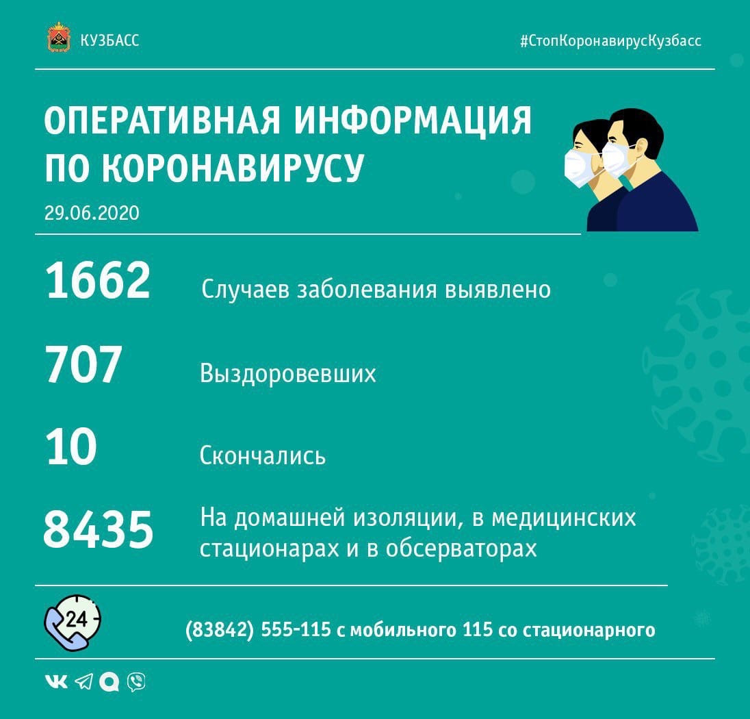 В Кузбассе увеличилось количество умерших от осложнений после коронавируса