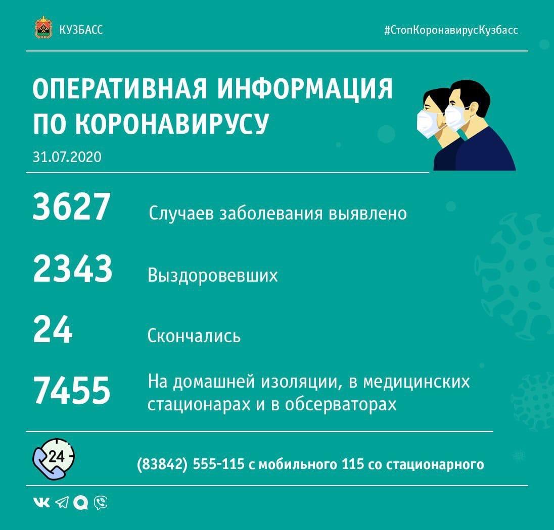 В Кузбассе зафиксировано 72 новых случаев заражения коронавирусом, 1 пациент скончался