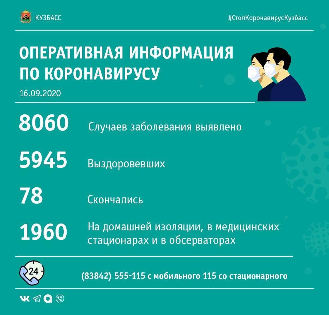 В каких территориях Кузбасса выявлены новые случаи заражения коронавирусом