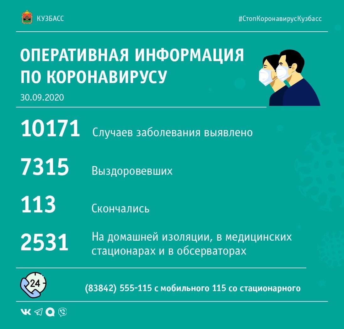 +167: В каких территориях Кузбасса выявлены новые случаи заражения коронавирусом