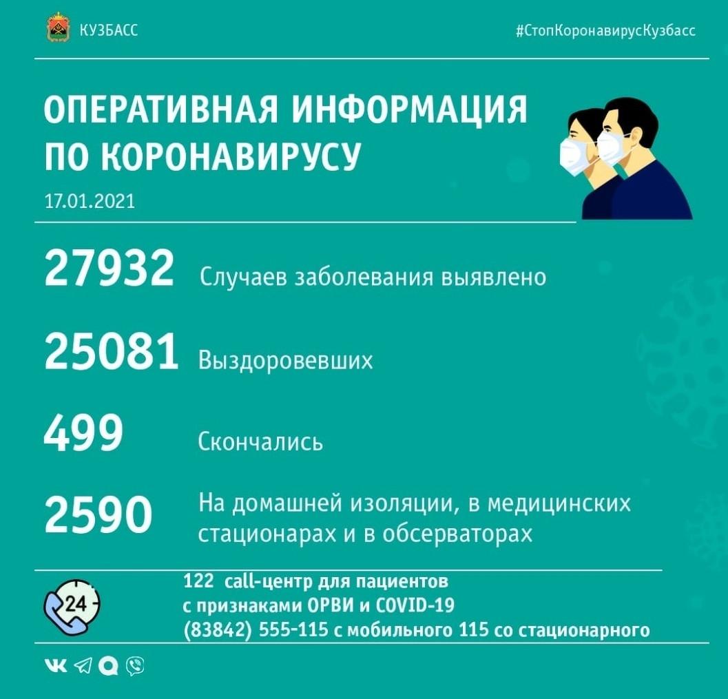 115 случаев заражения коронавирусом выявлено в Кузбассе за минувшие сутки