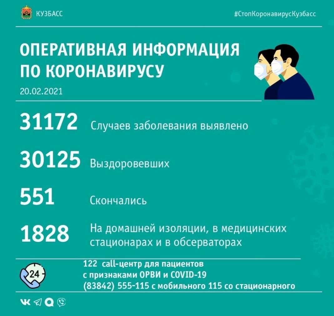 69 случаев заражения коронавирусом выявлено в Кузбассе за минувшие сутки
