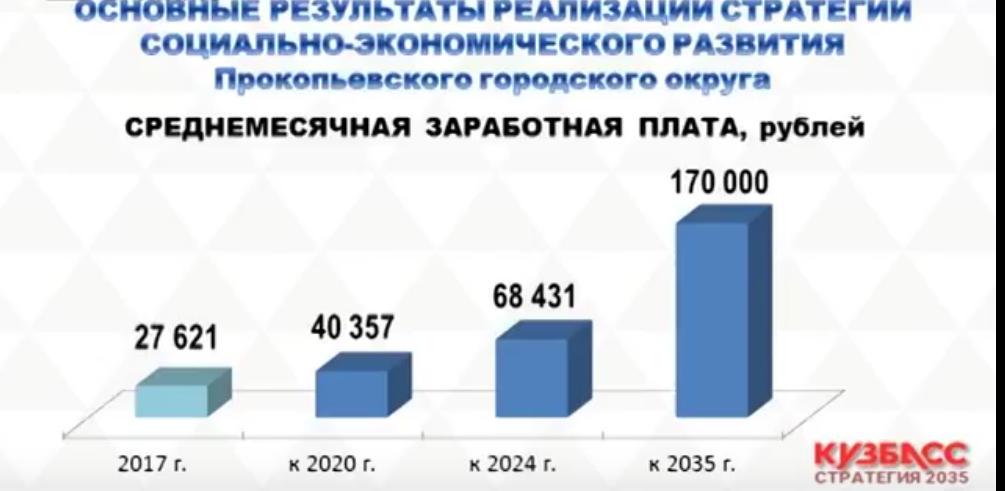 В Прокопьевске презентовали стратегию развития до 2035 года