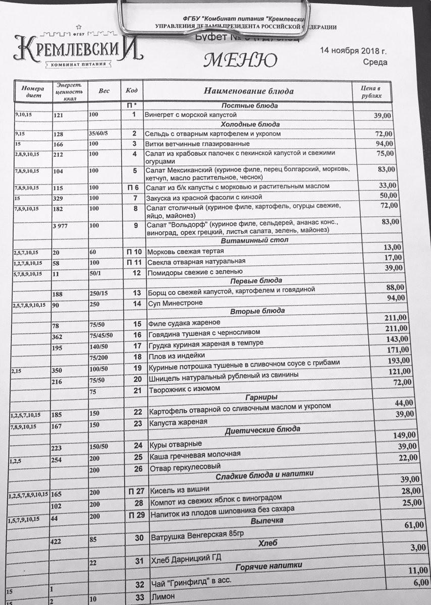 Чем и по какой цене кормят депутатов Госдумы в столовой парламента