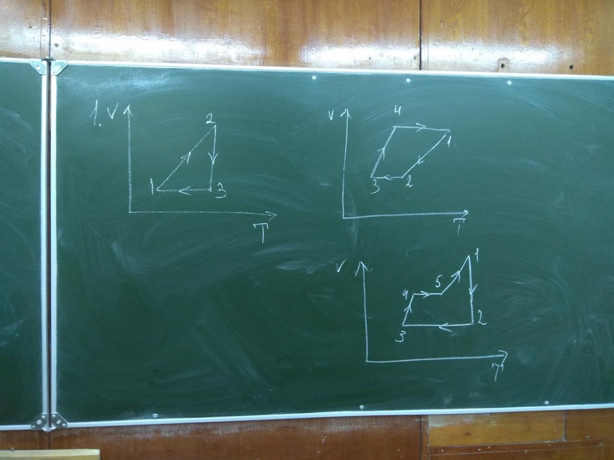 В школах Кузбасса дети падают в обморок? Комментарий областных властей